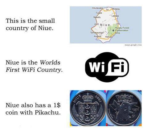 The Country of Niue